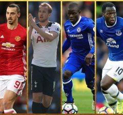 PFA Player of the Year shortlist 2017