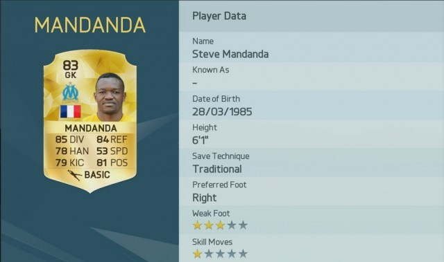 Steve Mandanda is one of the Top 10 Ligue 1 Players in FIFA 16