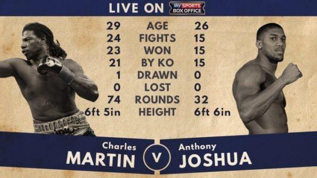 Joshua vs Martin live stream free