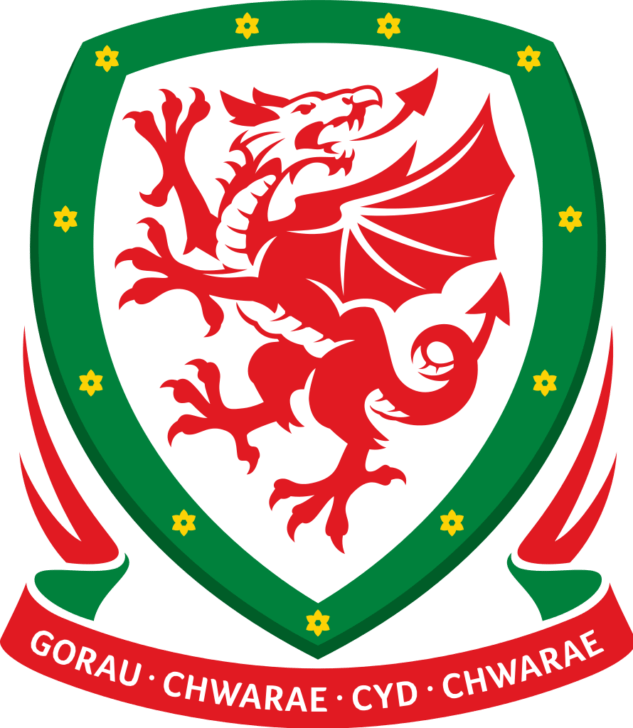 Wales national football team - European Championship 2020
