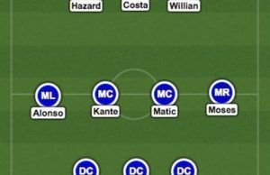 Chelsea Starting lineup vs Southampton