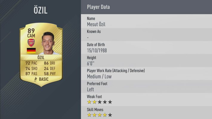 Ozil is one of the Best Midfielders in FIFA 17