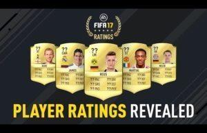 Top 10 Strikers in FIFA 17