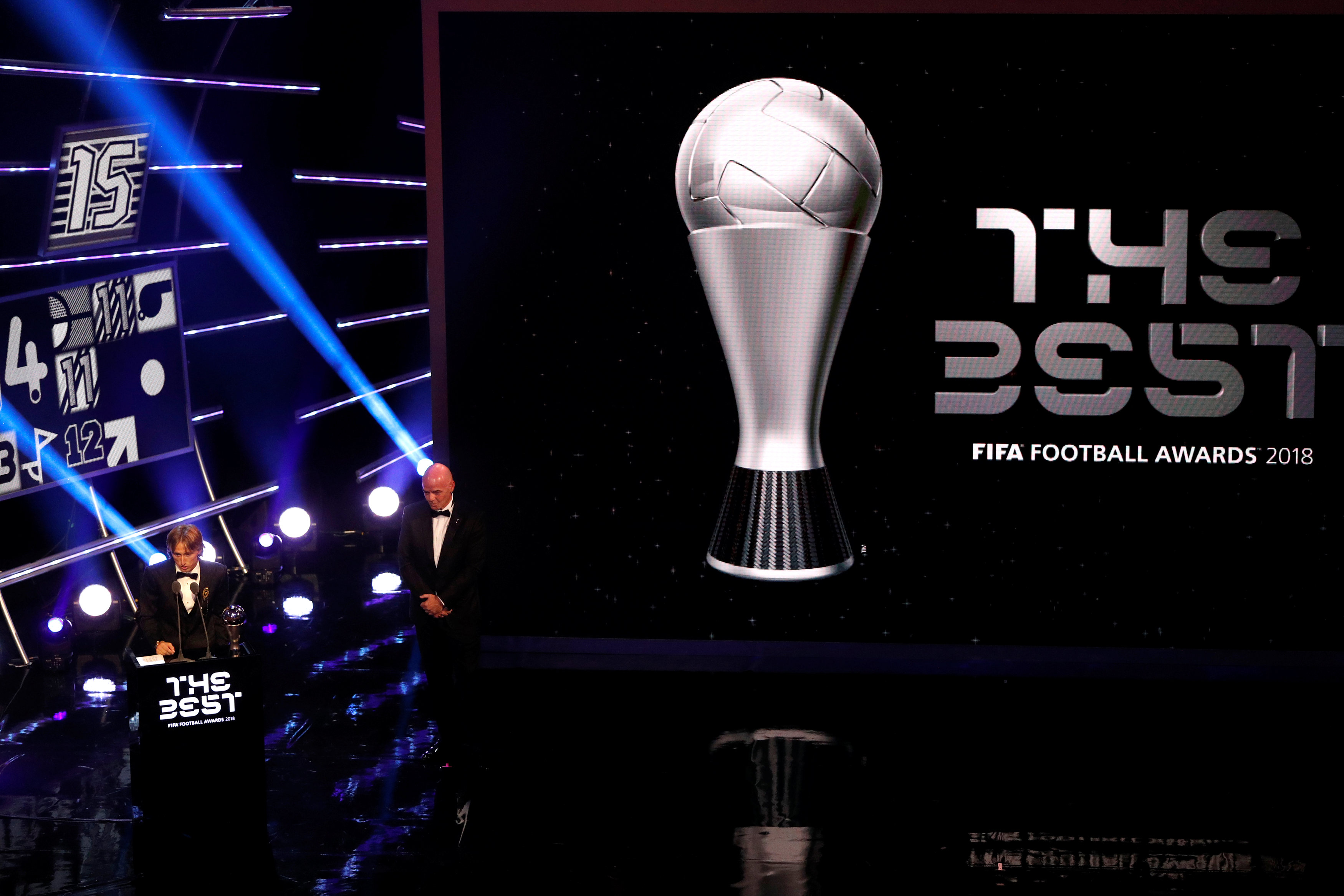 """The Best"" FIFA Football Awards 2019 Nominees (Revealed)"