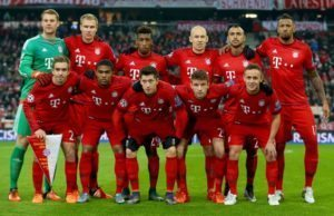 Most Expensive European Football Squads in 2016