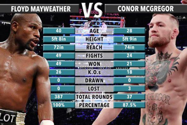 McGregor vs Mayweather live stream