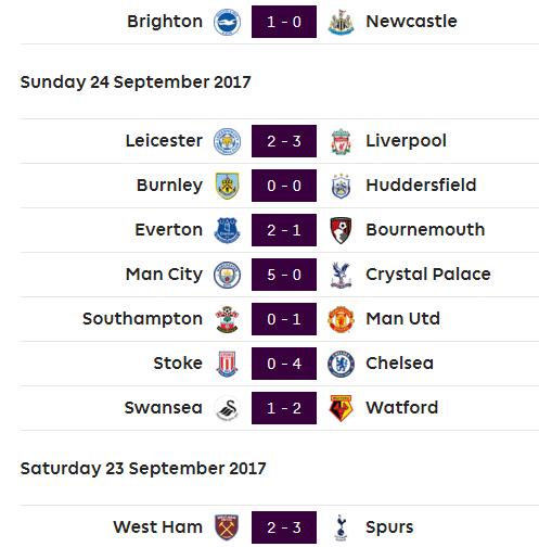 BBC Garth Crooks' Premier League Team Of The Week - Game Week 6 - 2017/18 1