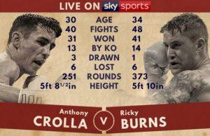 Anthony Crolla vs Ricky Burns fight live stream free!