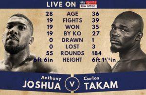 Anthony Joshua vs Carlos Takam live stream watch free Fight Card