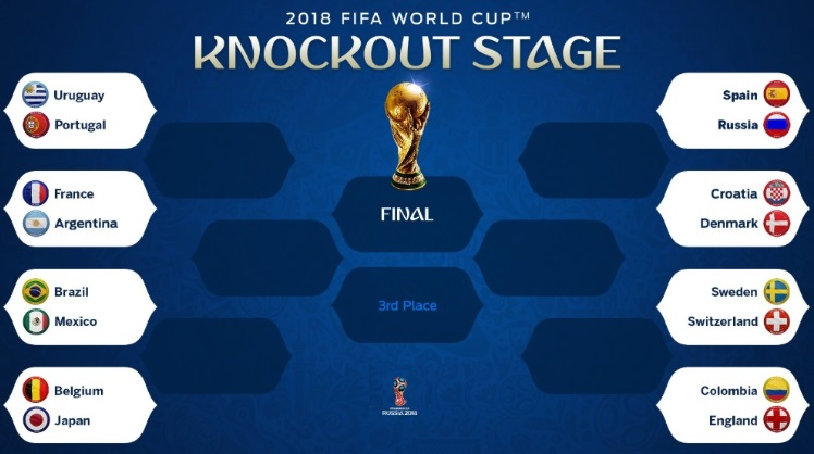 FIFA World Cup 2018 Round Of 16 Match Schedule (Confirmed)