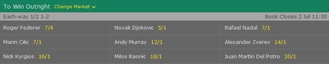 Federer odds to win Wimbledon