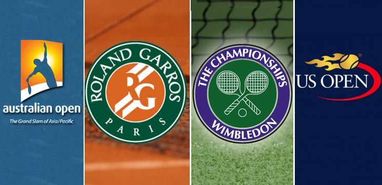 Highest prize money in grand slam tennis tournament