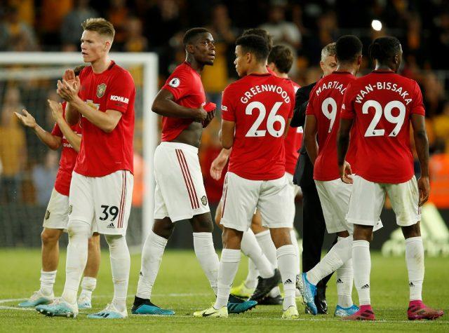 Manchester United squad 2020/21
