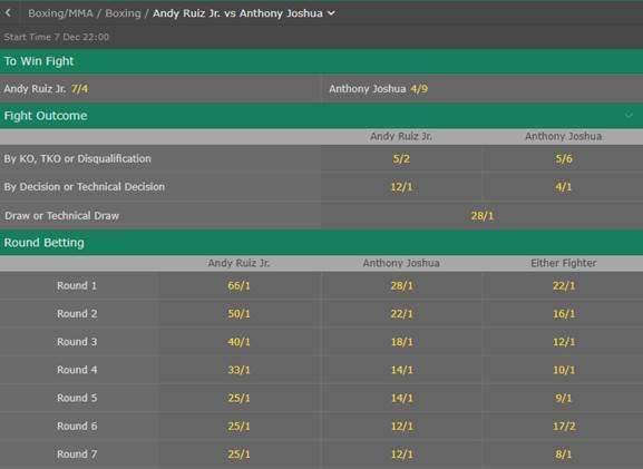 anthony joshua vs andy ruiz 2 betting