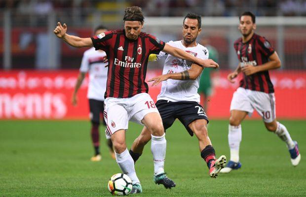 Cagliari vs AC Milan Head To Head Record & Results (H2H)