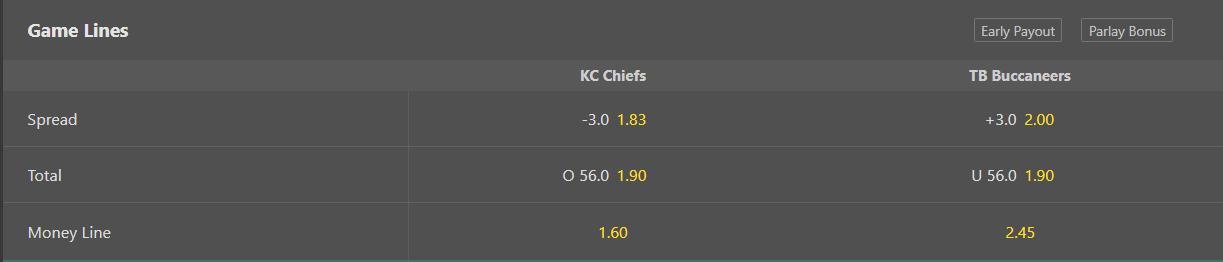 Super Bowl 2021 Betting Odds