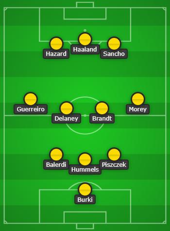 Borussia Dortmund vs FC Schalke Predicted Line Up