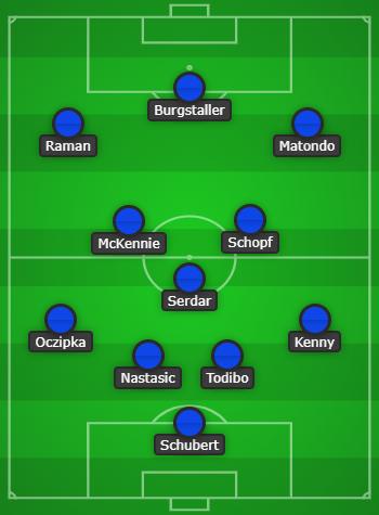 Predicted Schalke Line up vs Dortmund today