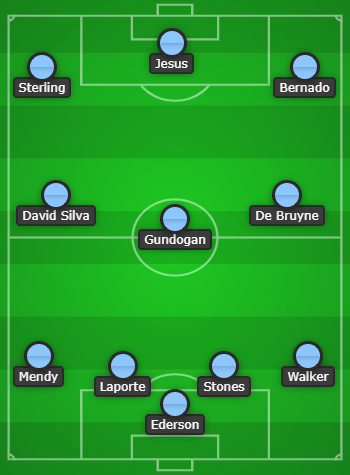Manchester City Predicted Line Up vs Arsenal