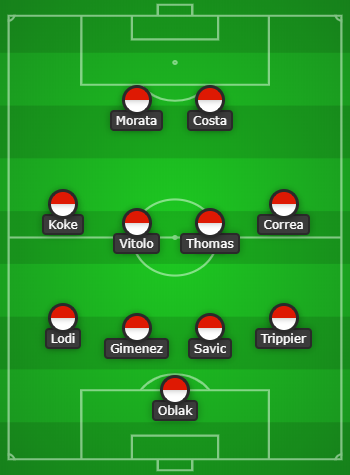 Atletico Madrid Predicted Line Up Vs Rb Leipzig Starting Xi For Tomorrow