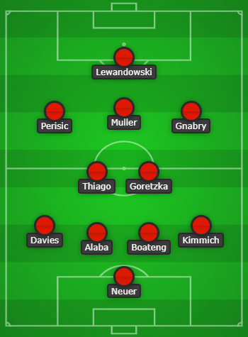 Bayern Munich predicted line up vs Chelsea Starting XI for tomorrow!