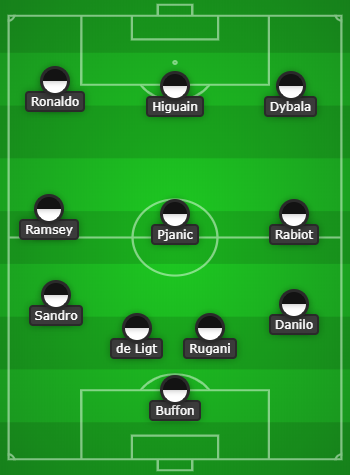 Juventus Predicted Line Up vs Lyon