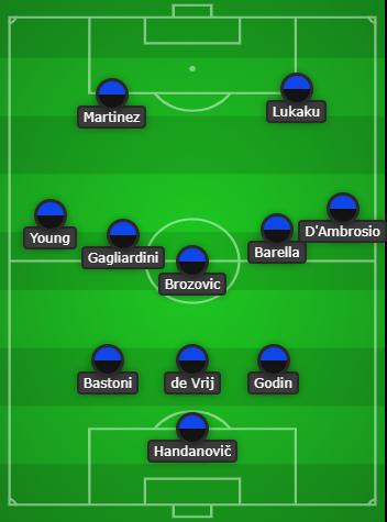 Inter Milan predicted line up vs Shakhtar Donetsk: Starting XI for tomorrow! 2