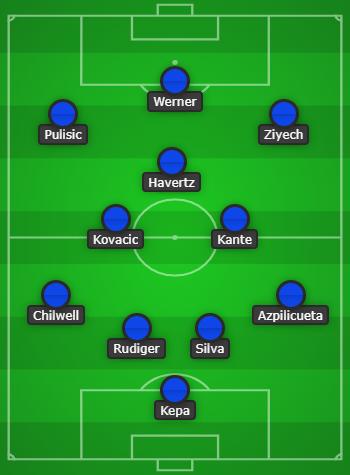 Predicting Chelsea's Potential Starting XI