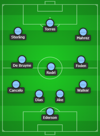Manchester City Predicted Line Up vs Sheffield United