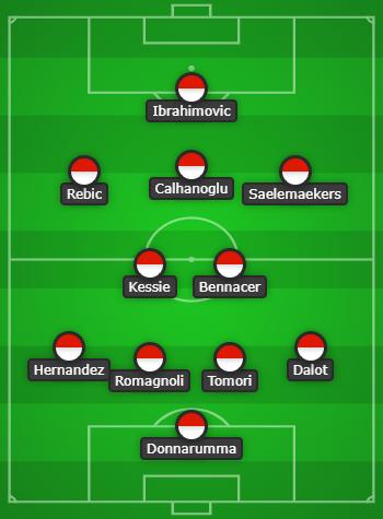 AC Milan vs Inter Milan Predicted Line Ups